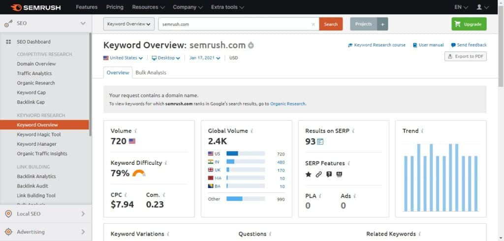 How to Use SEMrush: 2. Keyword Research